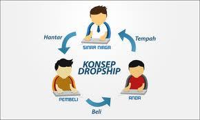 4 Tips Penting Dropship yang perlu diketahui