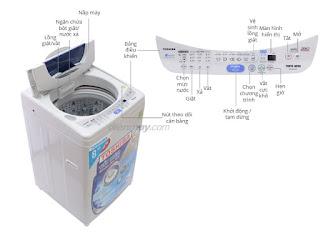 Sửa Chữa Máy Giặt Toshiba Tại Nhà Hà Nội