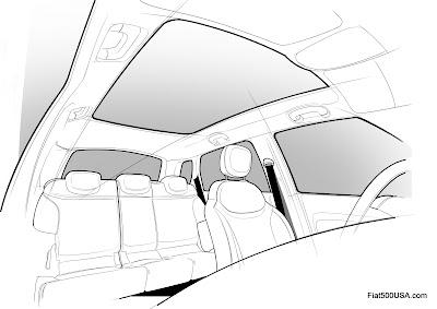 Fiat 500L airy interior