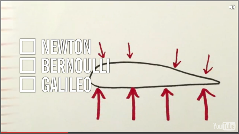 好像和气体有关的神奇的事情都和 Bernoulli 有点关系