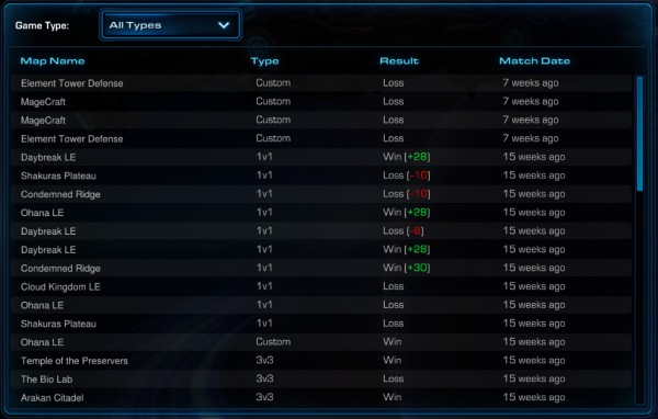 Sc2 matchmaking down
