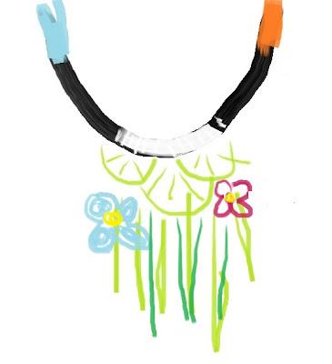 Toucan Necklace Idea