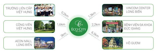 Liên kết khu vực xung quanh Eco City Long Biên