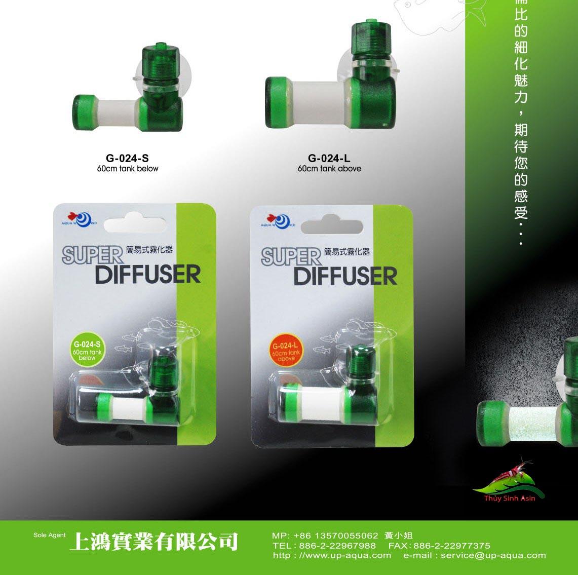 các phụ kiện CO2 Vinh Aqua có thể cung cấp cho bạn