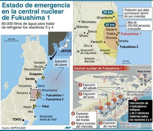 estadodemergencia ¿Quienes son los liquidadores de Fukushima?