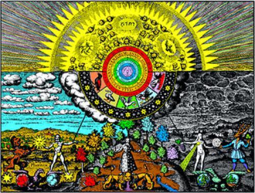 Immanence V Transcendence Part Deux