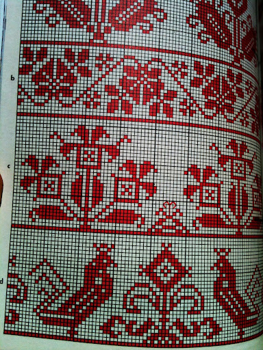 Traditional Romanian Embroidery Stitches And Styles