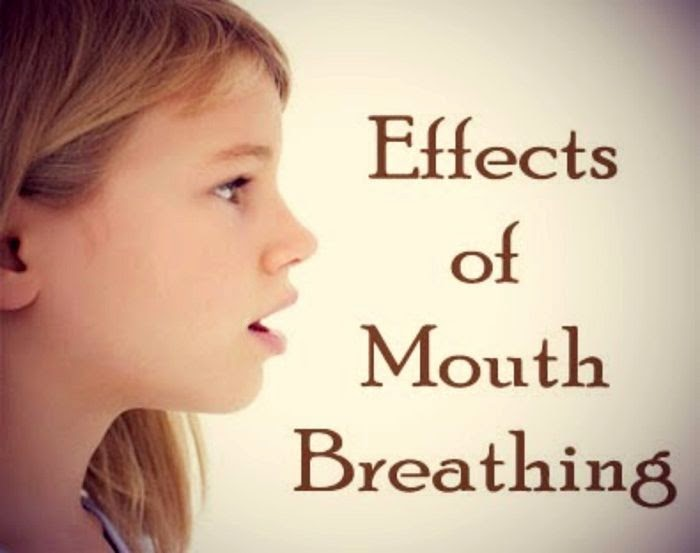 Mouth-Breathing