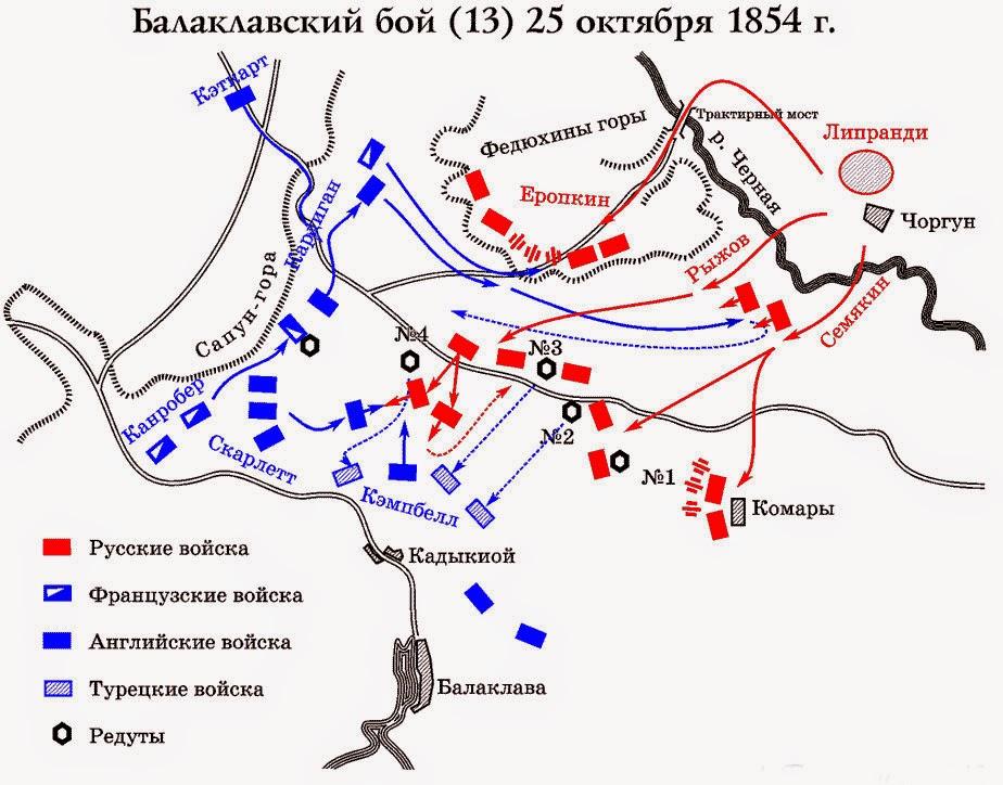 Бой при Балаклаве