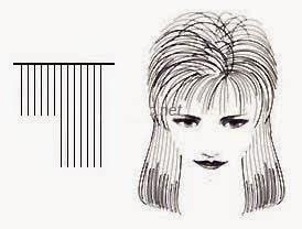 cat toc nu nang cao nguyen ly thiet ke 4 Cắt tóc nữ nâng cao: Nguyên lý thiết kế