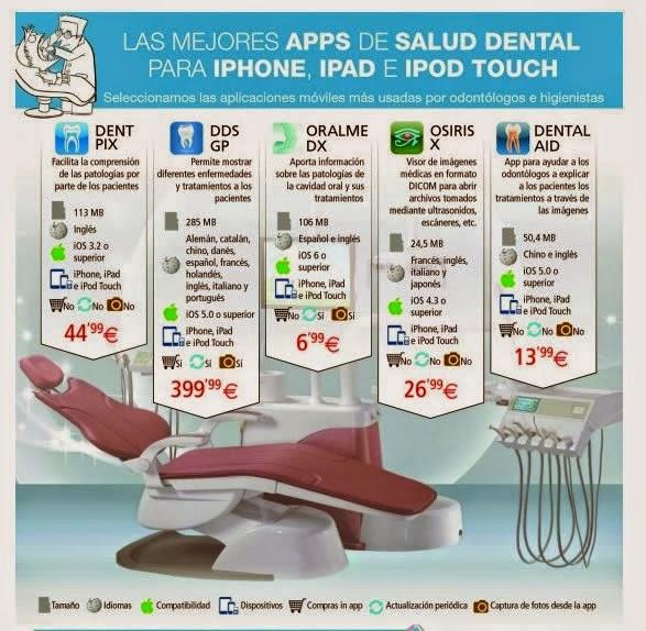 apps-dental
