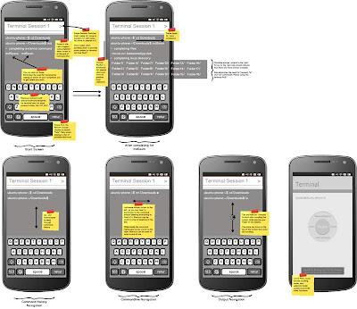 Id preparándoos para usar la consola en vuestros smartphones con Ubuntu