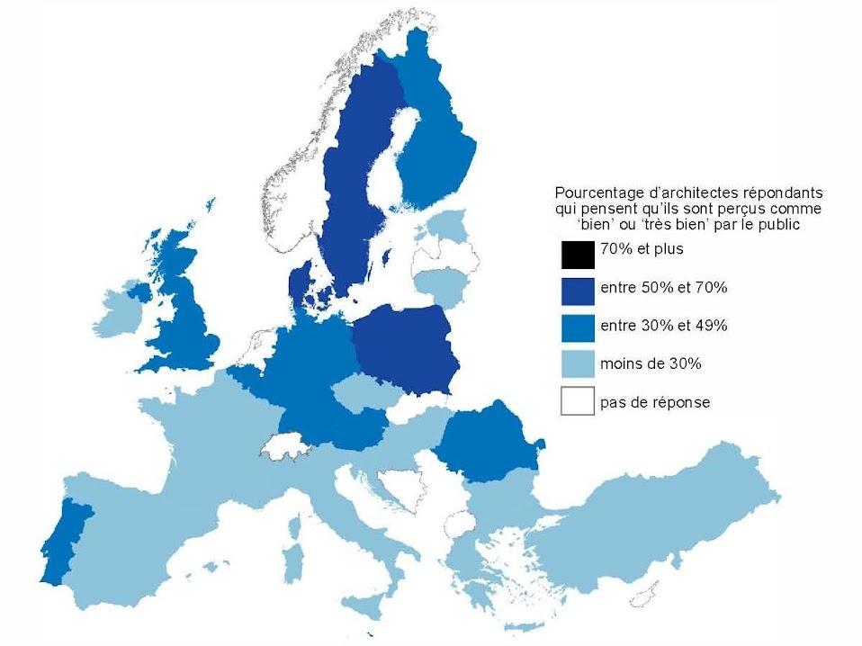 como son vistos los arquitectos en europa por el publico