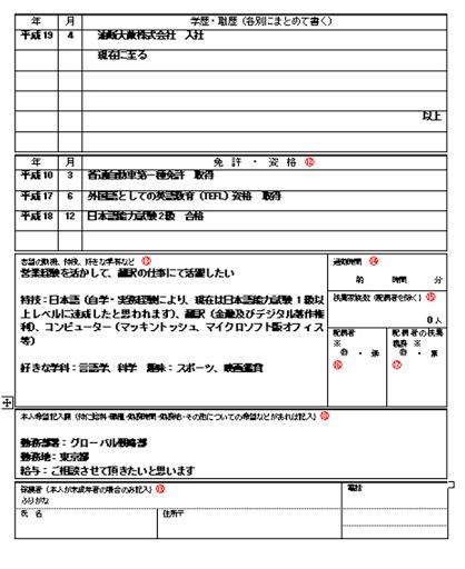 hồ sơ xin việc 2