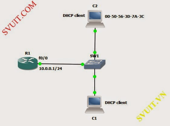 cau hinh DHCP tren Router Cisco (1)