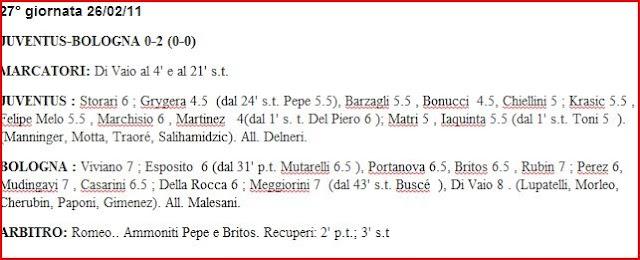 Voti Gazzetta 27° Giornata (sabato 26/02/2011)