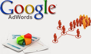 Quảng Cáo Google - Thông Tin Cần Biết