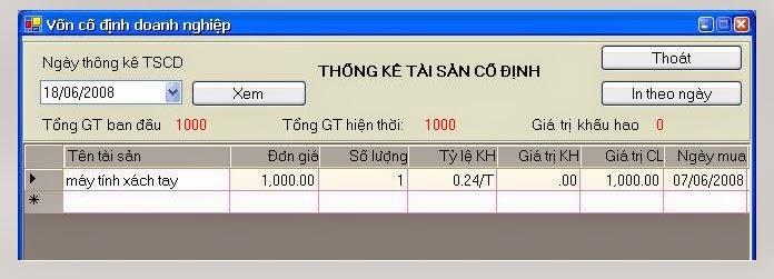 Phần mềm quản lý bán hàng TCSOFT chuyên nghiệp