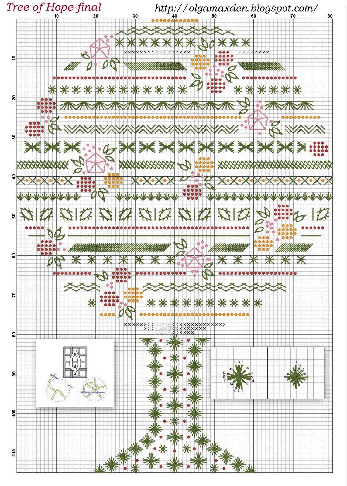 Схема для вышивки шовчиковая 995