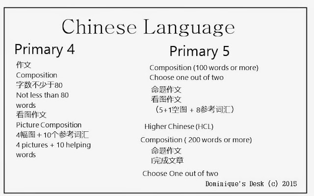 Composition Requirements for Chinese