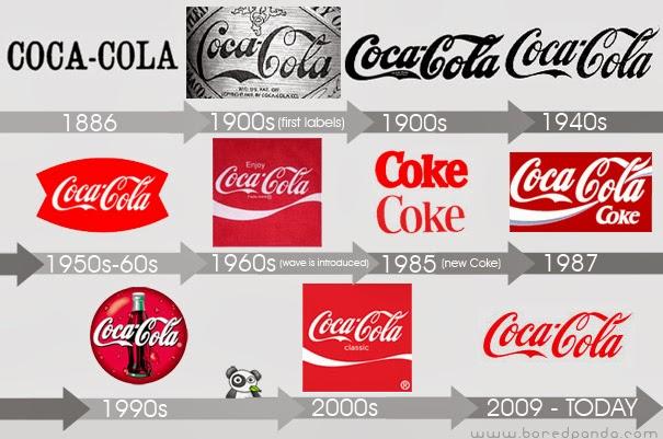 thiết kế logo Coca Cola