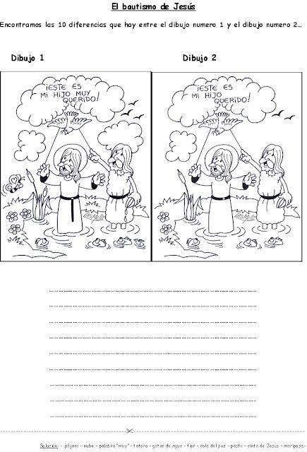 Parroquia La Inmaculada: Recursos relacionados con el Bautismo