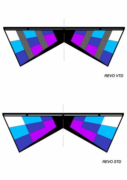 Projet construction Revo(s) REVO%2520STD%2520et%2520VTD