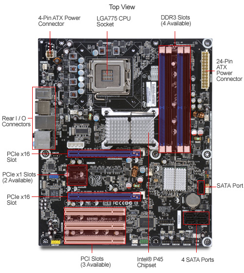 Yeyson aragon arquitectura hardware motherboard for Arquitectura hardware