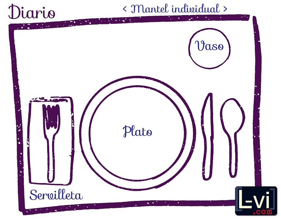 Quieromifiesta view tip for Poner la mesa correctamente