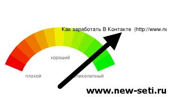 Размещение рекламы в интернете - nolix