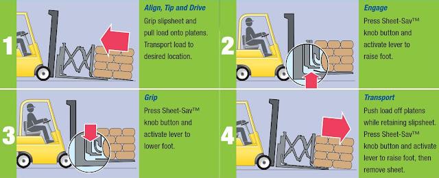 Push Pull cho xe nâng hàng