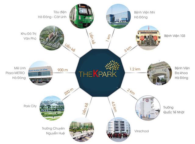 Liên kết vùng của dự án chung cư căn hộ The K Park Văn Phú Hà Đông