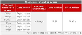 Claro el salvador turbonett m vil pospago - Contratar solo internet en casa ...