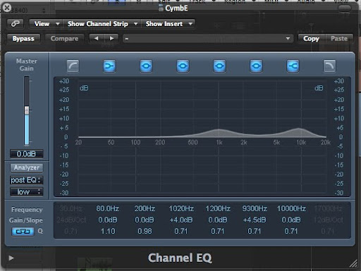 Cymbal Post-Compression EQ