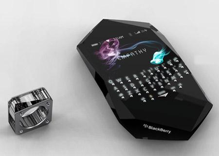Berita aktual dan terbaru tentang Blackberry. Blackberry news update and application collection store.