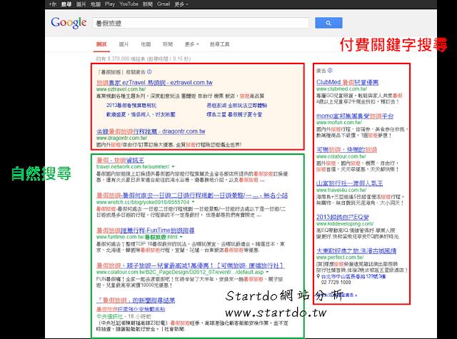 SEO搜尋引擎優化-Startdo