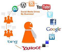 Конкурсы а чем не раскрутка для блога разработка и продвижение сайтов г.пермь