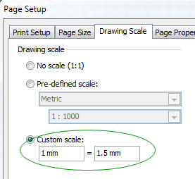 Recomended scaling for metric units.