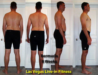 Weight Loss Camp for Men, Las Vegas Live-in Fitness Residential Retreat