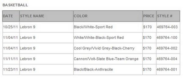 Nike LeBron 9 Nikestorecom Launch List amp Release Schedule