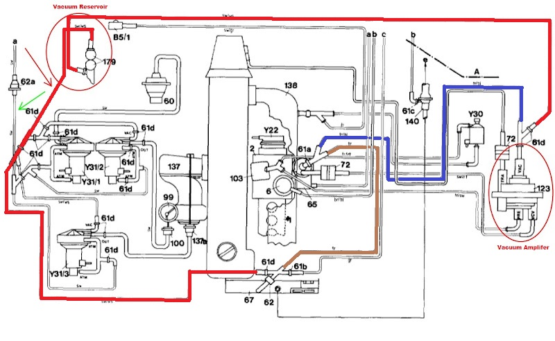 wiring diagram for jeep wrangler wiring image jeep 4 2 engine vacuum diagram 1989 jeep wrangler jeep trailer on wiring diagram for 1989