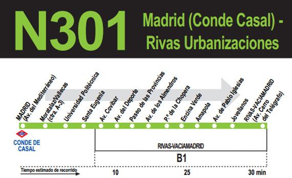 Más autobuses interurbanos N-301 entre Madrid (conde de Casal) y Rivas Vaciamadrid