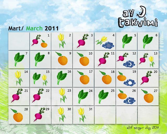 Mart ayında bahçede yapılabilecek işler