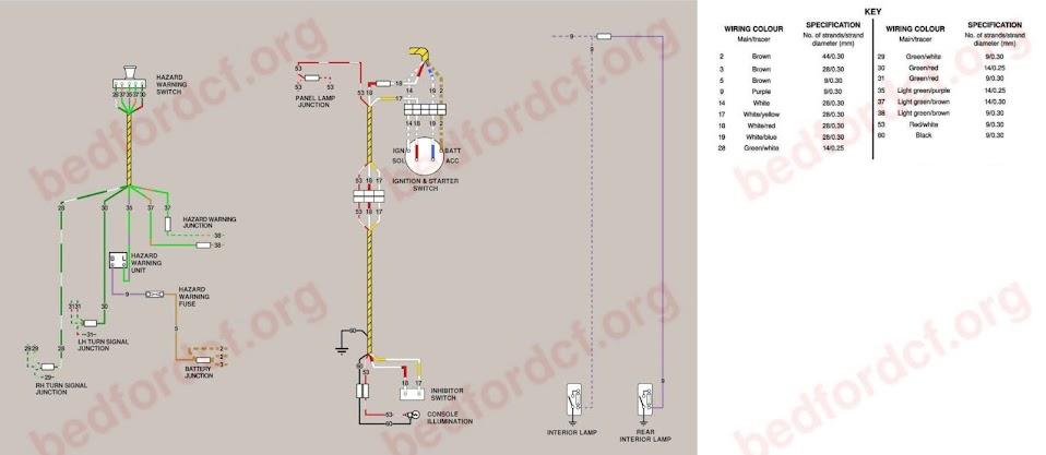 Wiring Diagrams 1972-74 Models