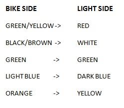 F4i tail light wiring - CBR Forum - Enthusiast forums for ... F I Wiring Diagram on