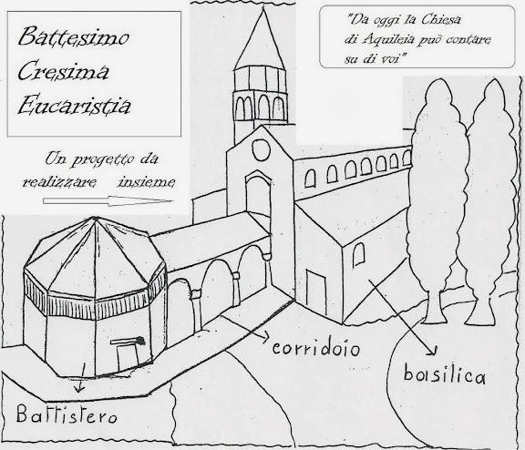 Pellegrinaggio ad Aquileia