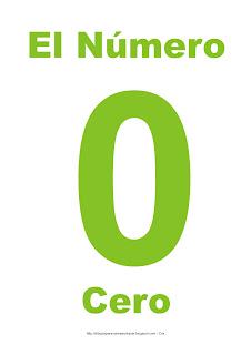 Lámina para imprimir el número cero en color verde limón