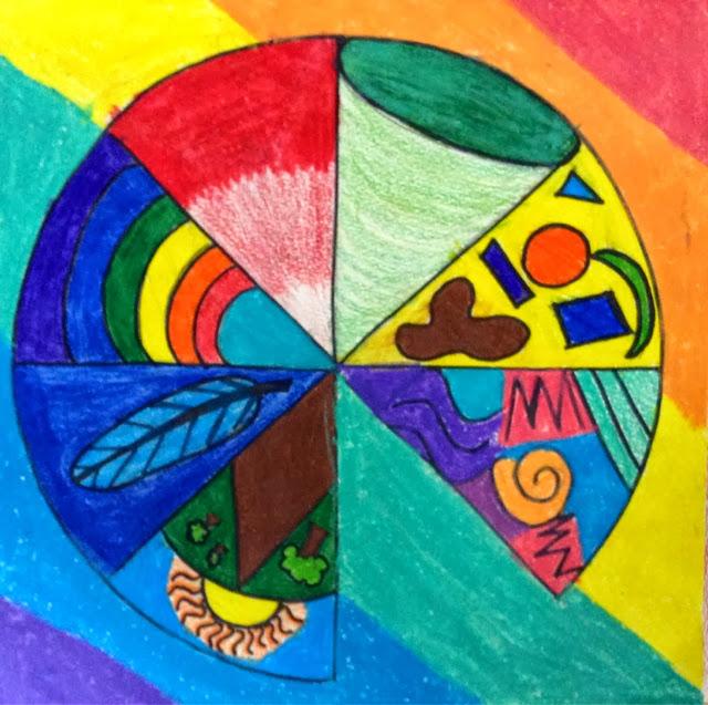 8 Elements Of Art : Art eat tie dye repeat th grade elements of wheel