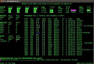 Glance: herramienta de monitoreo del sistema