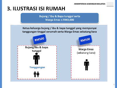 Download RM 500 Cash Aid Form Here